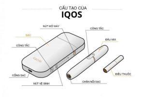 cấu tạo IQOS gồm 3 phần chính: Heatsticks (hút thuốc), máy hút (hay còn gọi là tẩu thuốc) và bộ sạc (holder).