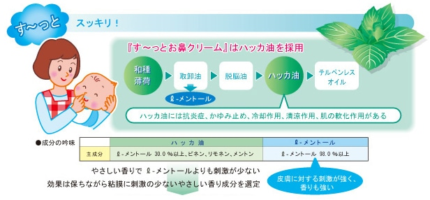 Kem bôi chống ngạt mũi Tempei Nhật Bản 8